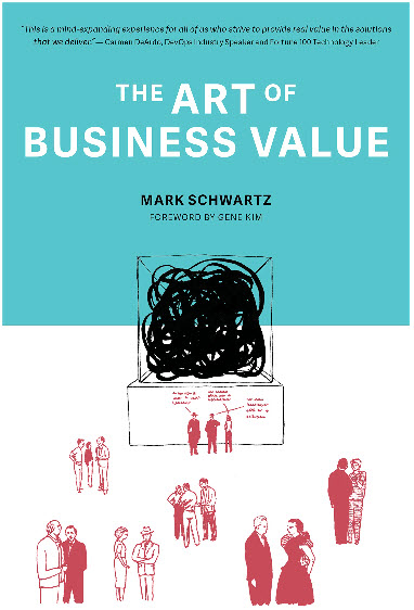 Art of Biz Value