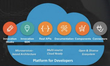 innovation-suite-platform-for-developers