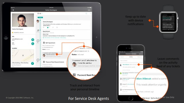 Smart IT for service desk agents